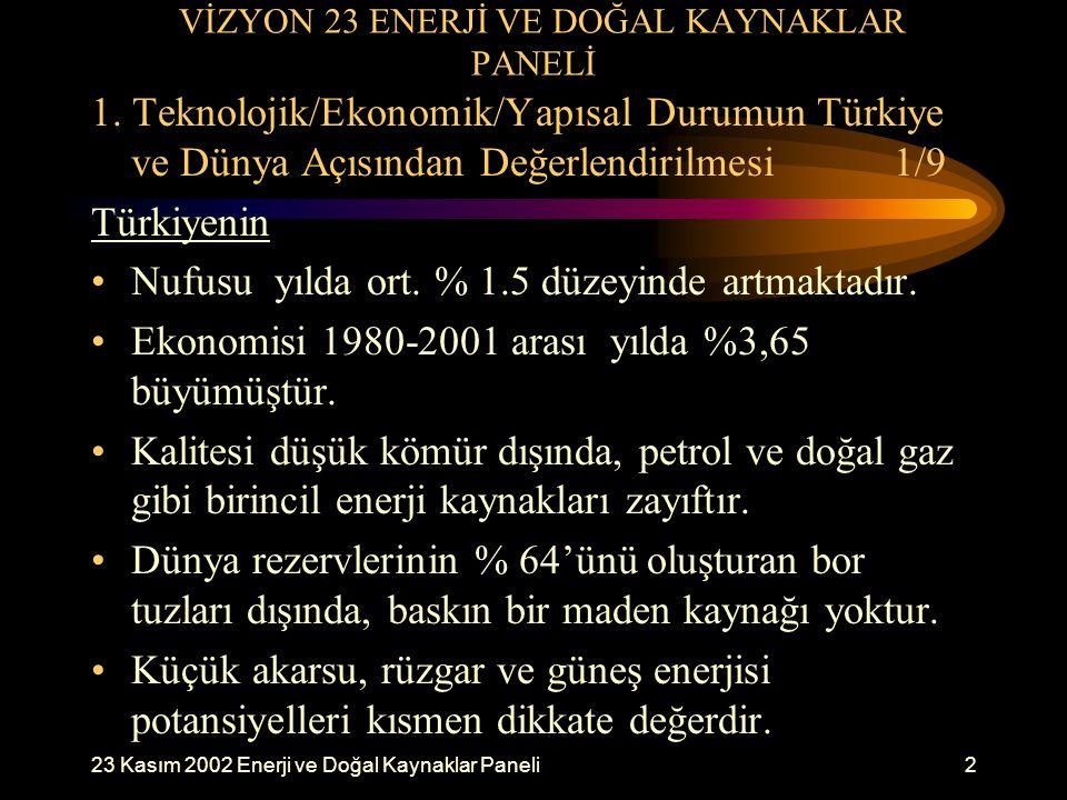 23 Kasım 2002 Enerji ve Doğal Kaynaklar Paneli2 VİZYON 23 ENERJİ VE DOĞAL KAYNAKLAR PANELİ 1. Teknolojik/Ekonomik/Yapısal Durumun Türkiye ve Dünya Açı