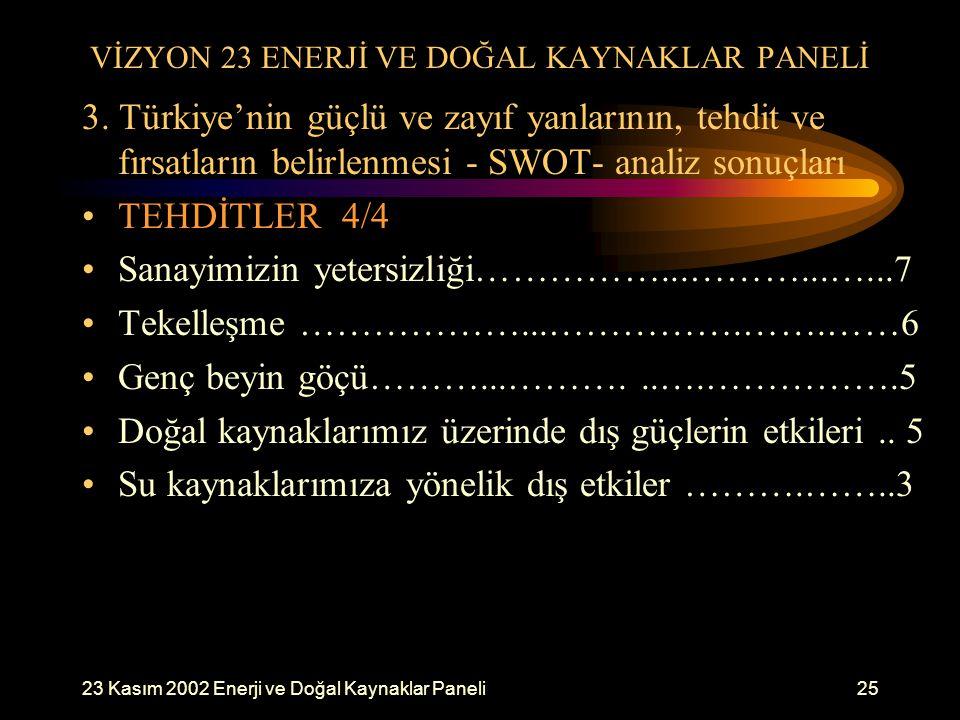 23 Kasım 2002 Enerji ve Doğal Kaynaklar Paneli25 VİZYON 23 ENERJİ VE DOĞAL KAYNAKLAR PANELİ 3. Türkiye'nin güçlü ve zayıf yanlarının, tehdit ve fırsat
