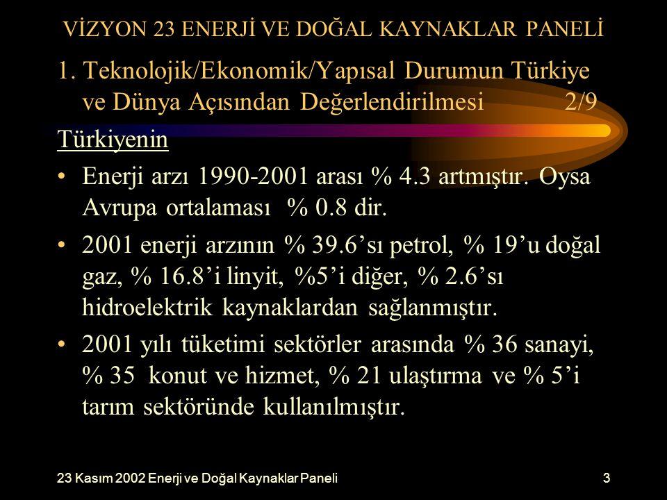 23 Kasım 2002 Enerji ve Doğal Kaynaklar Paneli3 VİZYON 23 ENERJİ VE DOĞAL KAYNAKLAR PANELİ 1. Teknolojik/Ekonomik/Yapısal Durumun Türkiye ve Dünya Açı