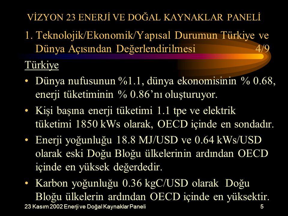23 Kasım 2002 Enerji ve Doğal Kaynaklar Paneli5 VİZYON 23 ENERJİ VE DOĞAL KAYNAKLAR PANELİ 1. Teknolojik/Ekonomik/Yapısal Durumun Türkiye ve Dünya Açı