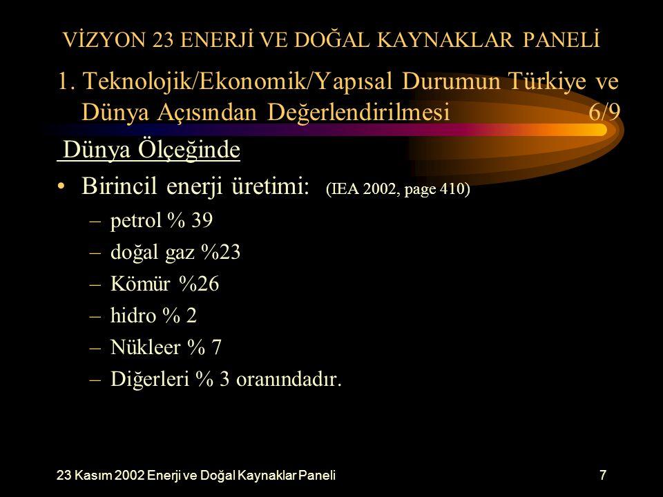 23 Kasım 2002 Enerji ve Doğal Kaynaklar Paneli7 VİZYON 23 ENERJİ VE DOĞAL KAYNAKLAR PANELİ 1. Teknolojik/Ekonomik/Yapısal Durumun Türkiye ve Dünya Açı