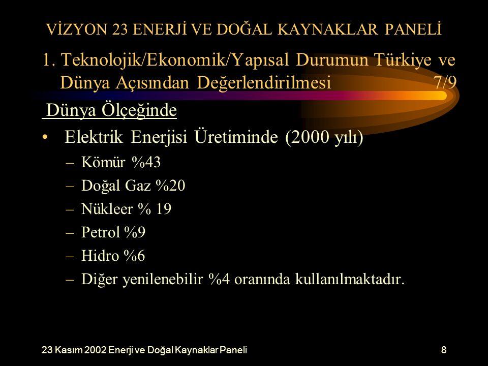23 Kasım 2002 Enerji ve Doğal Kaynaklar Paneli8 VİZYON 23 ENERJİ VE DOĞAL KAYNAKLAR PANELİ 1. Teknolojik/Ekonomik/Yapısal Durumun Türkiye ve Dünya Açı