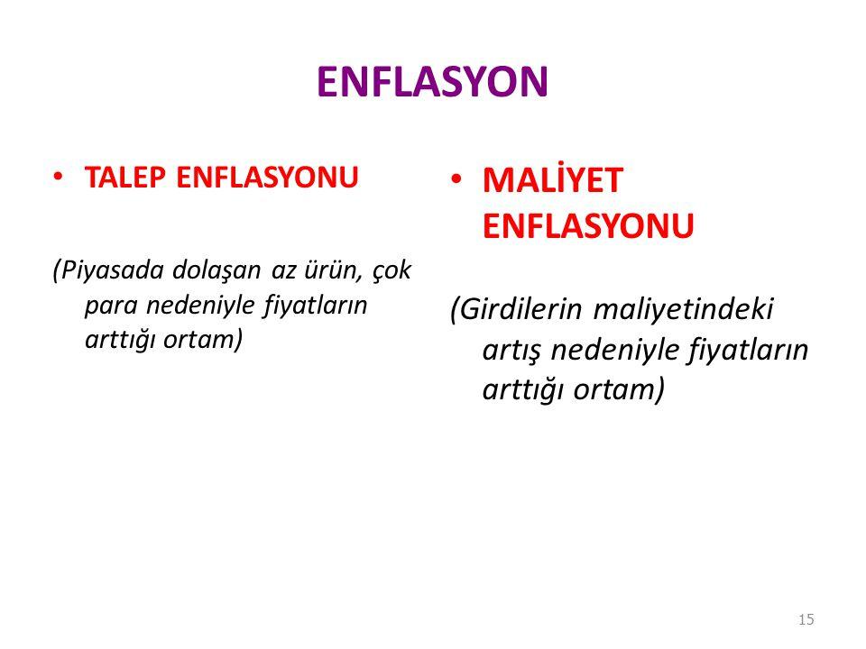 ENFLASYON TALEP ENFLASYONU (Piyasada dolaşan az ürün, çok para nedeniyle fiyatların arttığı ortam) MALİYET ENFLASYONU (Girdilerin maliyetindeki artış