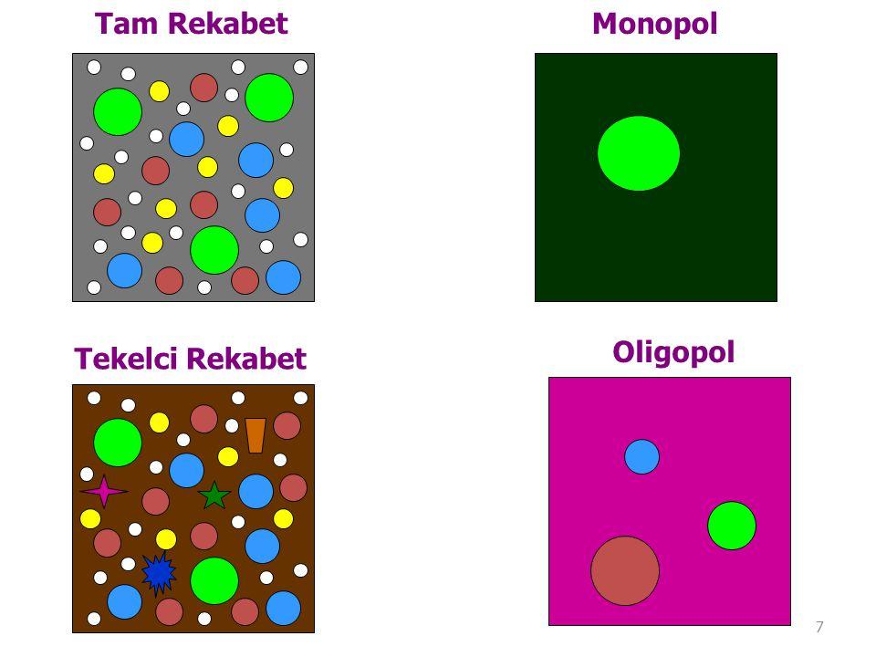 7 Tam RekabetMonopol Tekelci Rekabet Oligopol