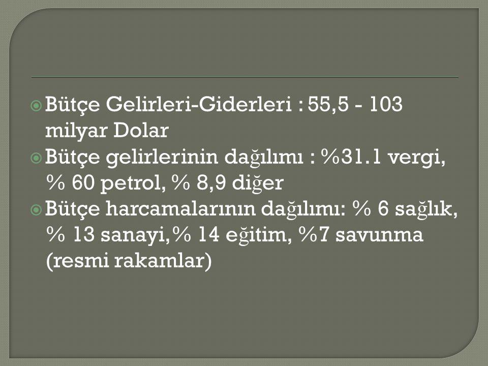  Bütçe Gelirleri-Giderleri : 55,5 - 103 milyar Dolar  Bütçe gelirlerinin da ğ ılımı : %31.1 vergi, % 60 petrol, % 8,9 di ğ er  Bütçe harcamalarının