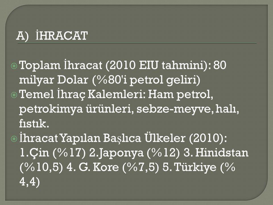 A) İ HRACAT  Toplam İ hracat (2010 EIU tahmini): 80 milyar Dolar (%80 i petrol geliri)  Temel İ hraç Kalemleri: Ham petrol, petrokimya ürünleri, sebze-meyve, halı, fıstık.