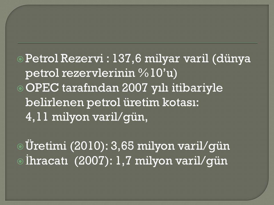  Petrol Rezervi : 137,6 milyar varil (dünya petrol rezervlerinin %10'u)  OPEC tarafından 2007 yılı itibariyle belirlenen petrol üretim kotası: 4,11 milyon varil/gün,  Üretimi (2010): 3,65 milyon varil/gün  İ hracatı (2007): 1,7 milyon varil/gün