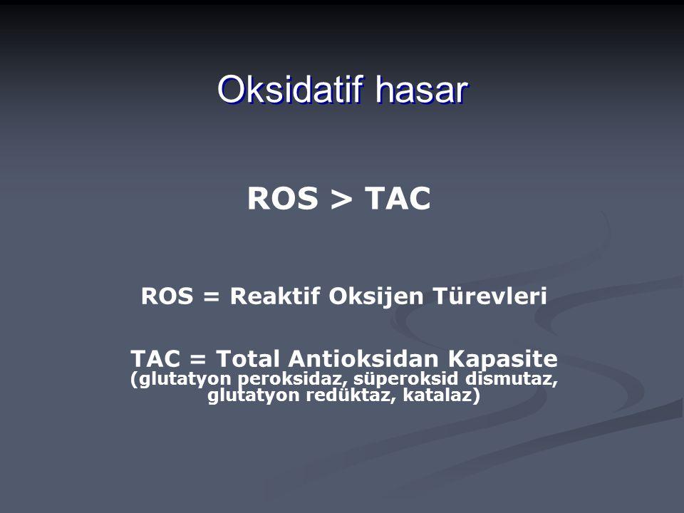 Oksidatif hasar ROS > TAC ROS = Reaktif Oksijen Türevleri TAC = Total Antioksidan Kapasite (glutatyon peroksidaz, süperoksid dismutaz, glutatyon redük