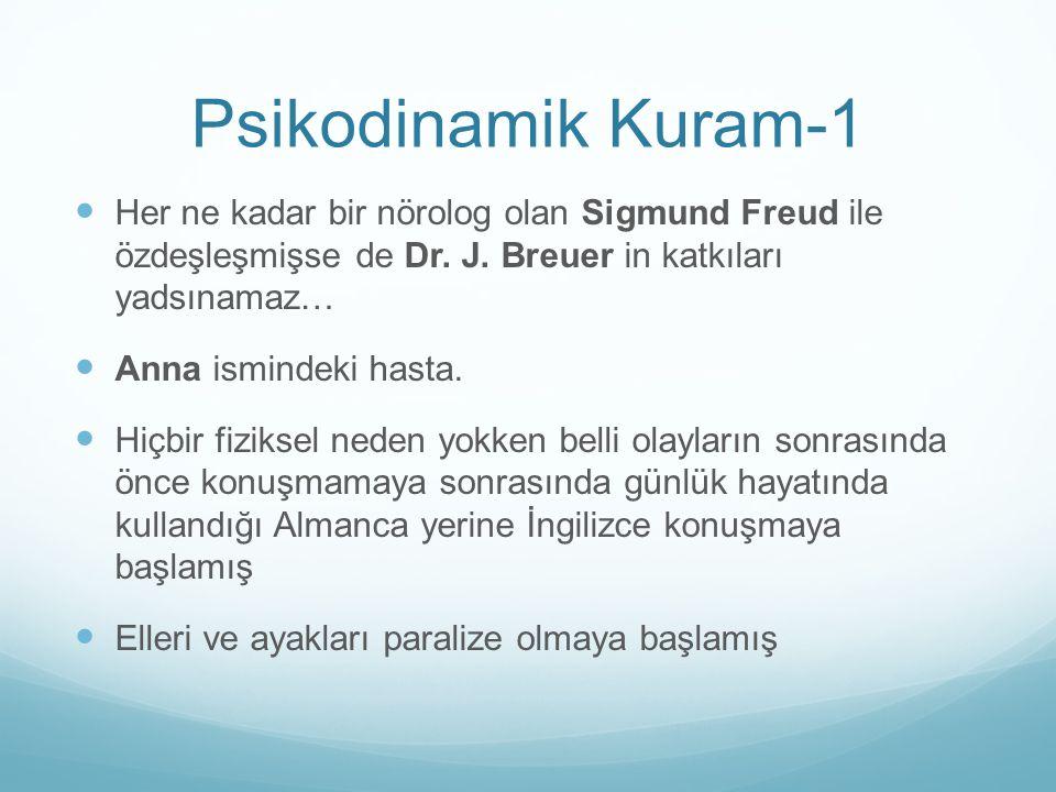 Psikodinamik Kuram-1 Her ne kadar bir nörolog olan Sigmund Freud ile özdeşleşmişse de Dr. J. Breuer in katkıları yadsınamaz… Anna ismindeki hasta. Hiç