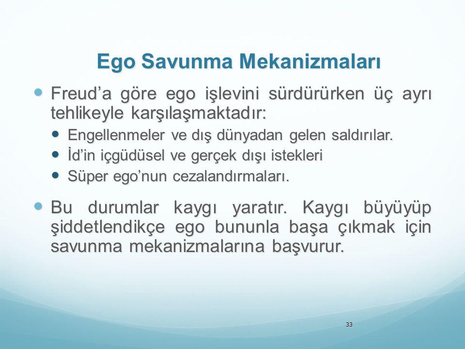 33 Ego Savunma Mekanizmaları Freud'a göre ego işlevini sürdürürken üç ayrı tehlikeyle karşılaşmaktadır: Freud'a göre ego işlevini sürdürürken üç ayrı