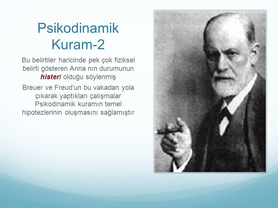 Topografik Model Freud, insan doğasını açıklamak üzere iki model önermiştir.