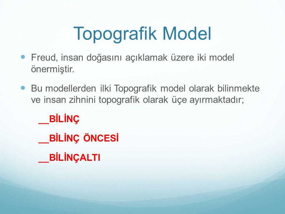 Topografik Model Freud, insan doğasını açıklamak üzere iki model önermiştir. Bu modellerden ilki Topografik model olarak bilinmekte ve insan zihnini t
