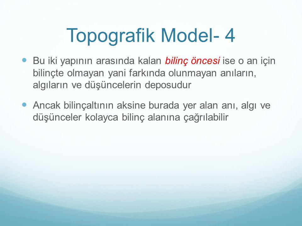 Yapısal Model Freud'un insan doğasını anlamlandırabilmek için önerdiği ikinci model yapısal modeldir.