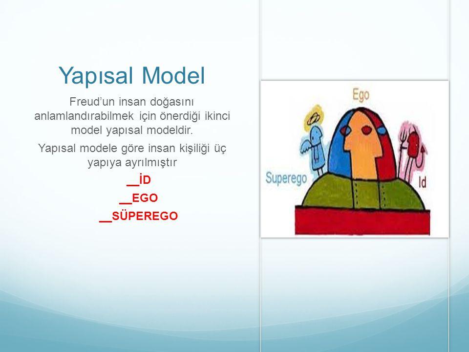 Yapısal Model Freud'un insan doğasını anlamlandırabilmek için önerdiği ikinci model yapısal modeldir. Yapısal modele göre insan kişiliği üç yapıya ayr