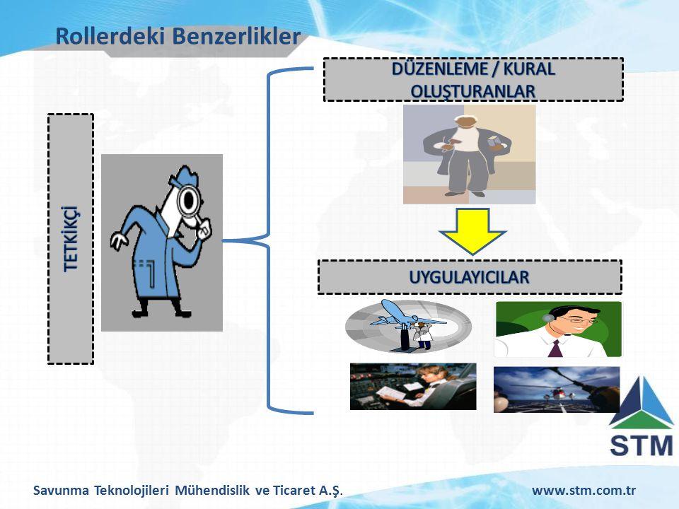 Savunma Teknolojileri Mühendislik ve Ticaret A.Ş.www.stm.com.tr Rollerdeki Benzerlikler