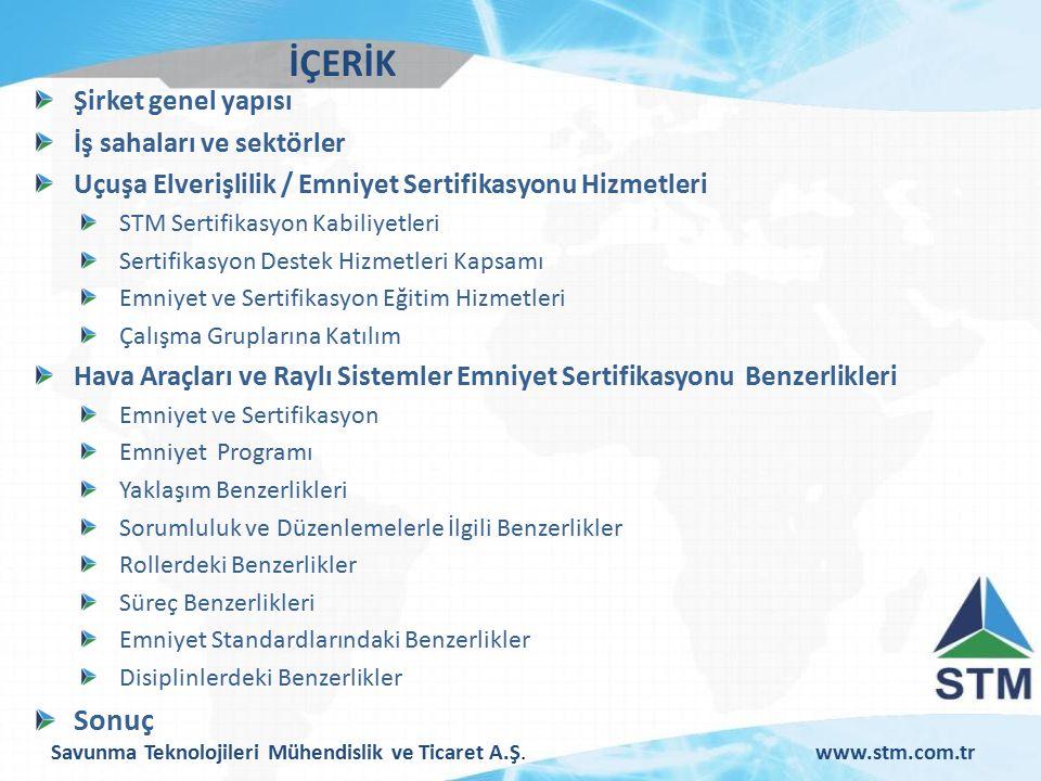 Savunma Teknolojileri Mühendislik ve Ticaret A.Ş.www.stm.com.tr Şirket Genel Yapısı 1991 yılında Savunma Sanayii İcra Komitesi kararı geregi kurulmuştur 320 personel, %90 Lisans / Yüksek Lisans Türkiye'de danışmanlık alanındaki en büyük firma 1991 yılında Savunma Sanayii İcra Komitesi kararı geregi kurulmuştur 320 personel, %90 Lisans / Yüksek Lisans Türkiye'de danışmanlık alanındaki en büyük firma % 65 - Kamu kurum ve kuruluşları Murat Bayar, Savunma Sanayi Müsteşarı (SSM) – Yönetim Kurulu Başkanı % 65 - Kamu kurum ve kuruluşları Murat Bayar, Savunma Sanayi Müsteşarı (SSM) – Yönetim Kurulu Başkanı
