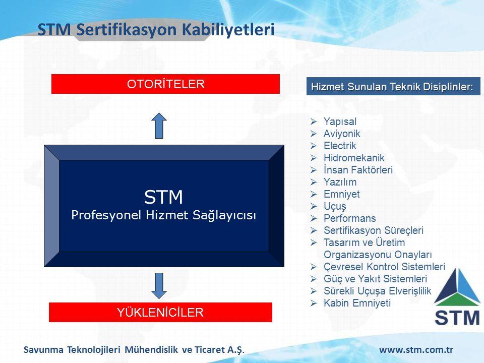 Savunma Teknolojileri Mühendislik ve Ticaret A.Ş.www.stm.com.tr STM Sertifikasyon Kabiliyetleri OTORİTELER YÜKLENİCİLER STM Profesyonel Hizmet Sağlayıcısı  Yapısal  Aviyonik  Electrik  Hidromekanik  İnsan Faktörleri  Yazılım  Emniyet  Uçuş  Performans  Sertifikasyon Süreçleri  Tasarım ve Üretim Organizasyonu Onayları  Çevresel Kontrol Sistemleri  Güç ve Yakıt Sistemleri  Sürekli Uçuşa Elverişlilik  Kabin Emniyeti Hizmet Sunulan Teknik Disiplinler: