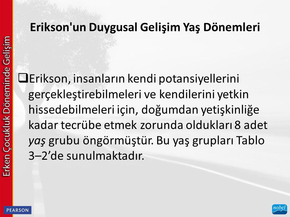 Erikson'un Duygusal Gelişim Yaş Dönemleri  Erikson, insanların kendi potansiyellerini gerçekleştirebilmeleri ve kendilerini yetkin hissedebilmeleri i