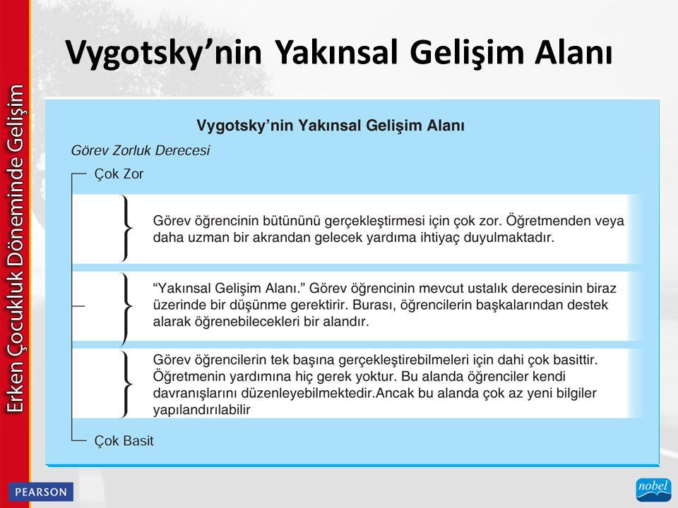 Vygotsky'nin Yakınsal Gelişim Alanı