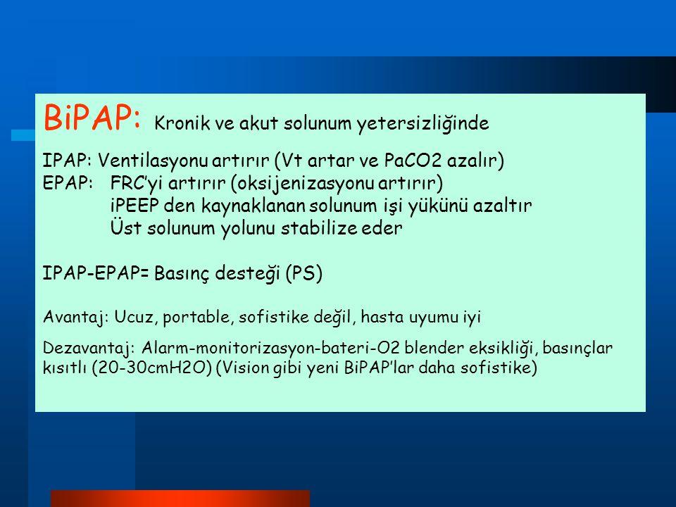 BiPAP: Kronik ve akut solunum yetersizliğinde IPAP: Ventilasyonu artırır (Vt artar ve PaCO2 azalır) EPAP:FRC'yi artırır (oksijenizasyonu artırır) iPEE