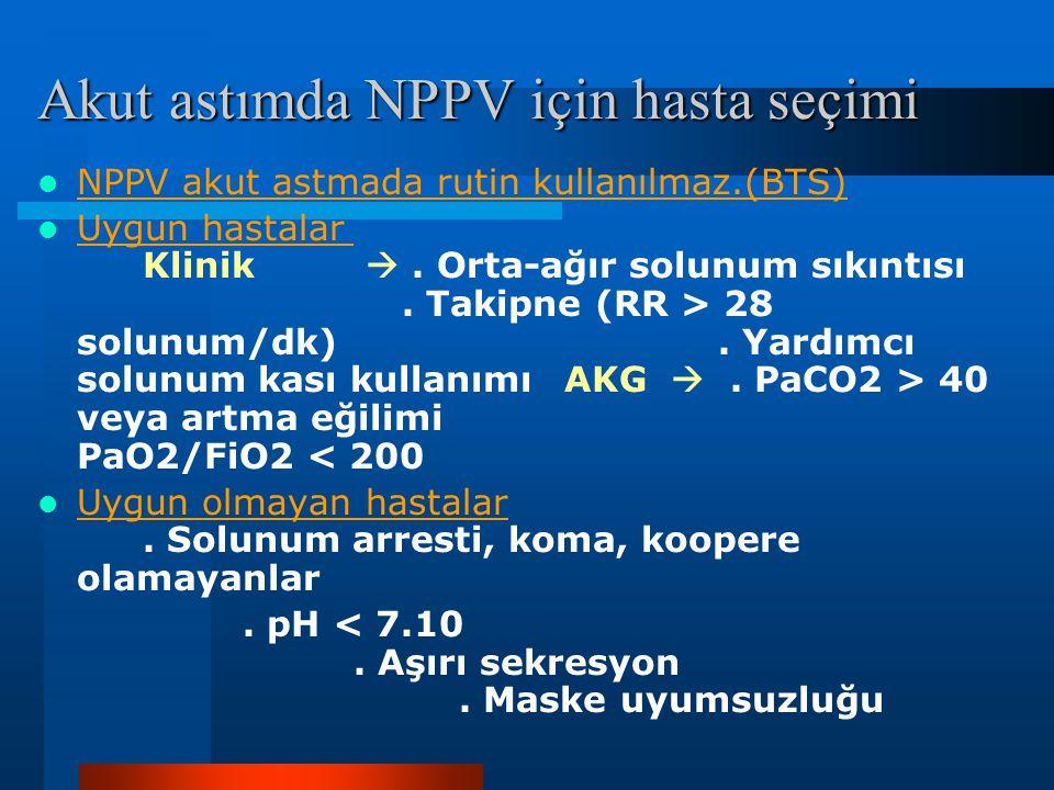 Akut astımda NPPV için hasta seçimi NPPV akut astmada rutin kullanılmaz.(BTS) Uygun hastalar Klinik . Orta-ağır solunum sıkıntısı. Takipne (RR > 28 s