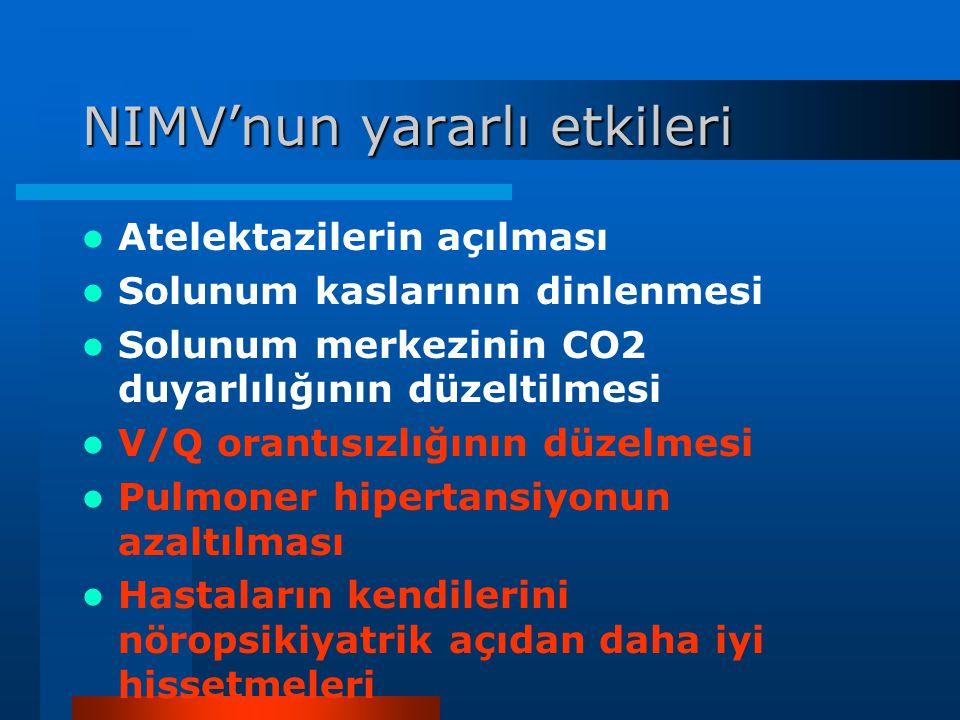NIMV'nun yararlı etkileri Atelektazilerin açılması Solunum kaslarının dinlenmesi Solunum merkezinin CO2 duyarlılığının düzeltilmesi V/Q orantısızlığın