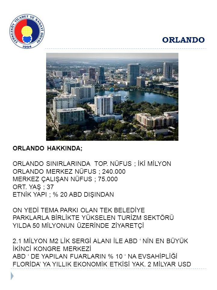 ORLANDO ORLANDO HAKKINDA; ORLANDO SINIRLARINDA TOP.
