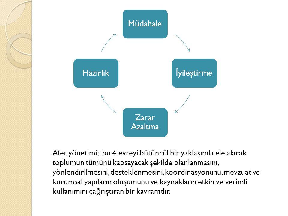 Müdahale İ yileştirme Zarar Azaltma Hazırlık Afet yönetimi; bu 4 evreyi bütüncül bir yaklaşımla ele alarak toplumun tümünü kapsayacak şekilde planlanm
