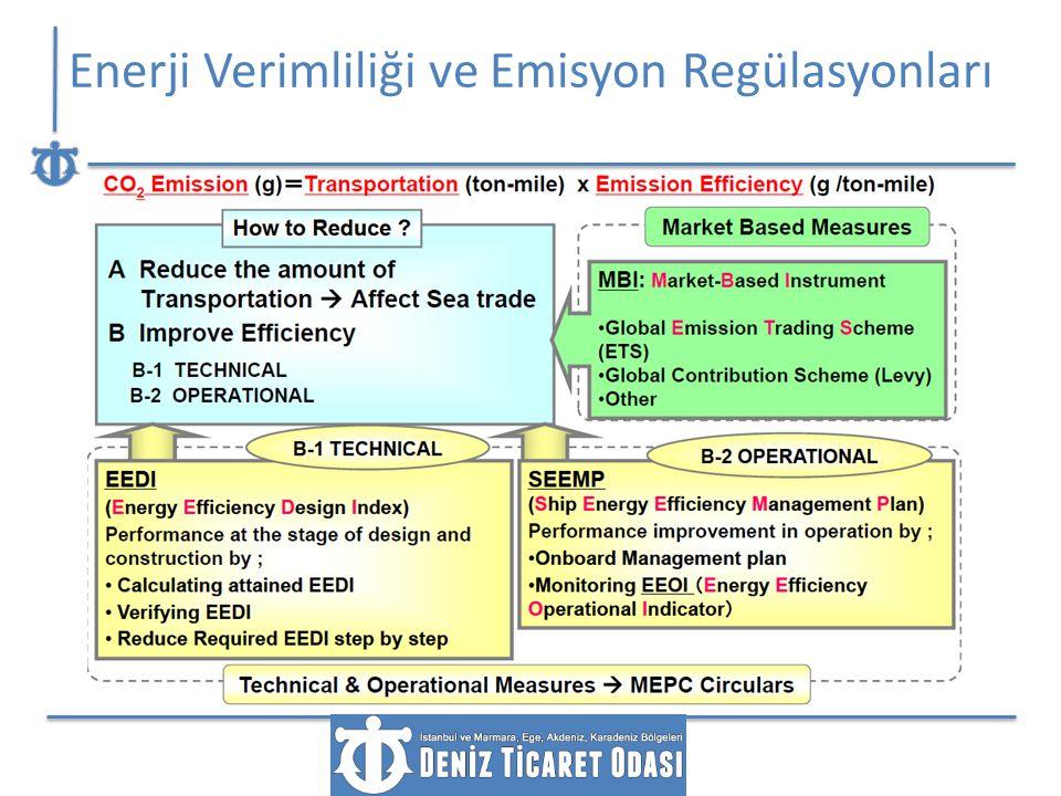 Enerji Verimliliği ve Emisyon Regülasyonları