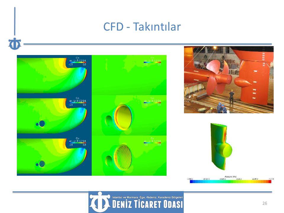 CFD - Takıntılar 26