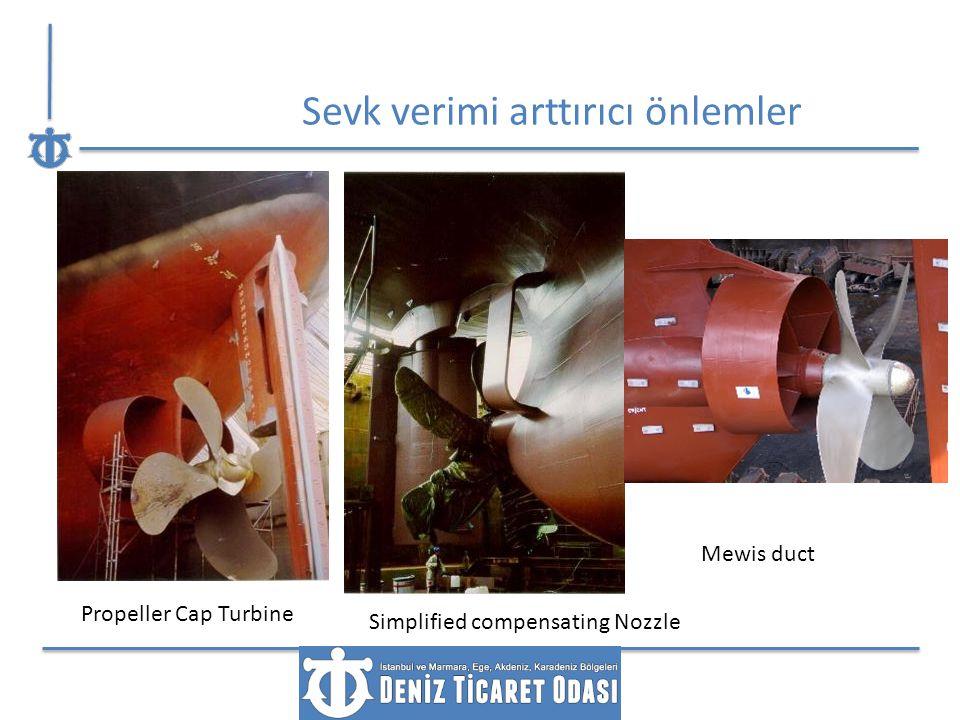 Sevk verimi arttırıcı önlemler Propeller Cap Turbine Simplified compensating Nozzle Mewis duct