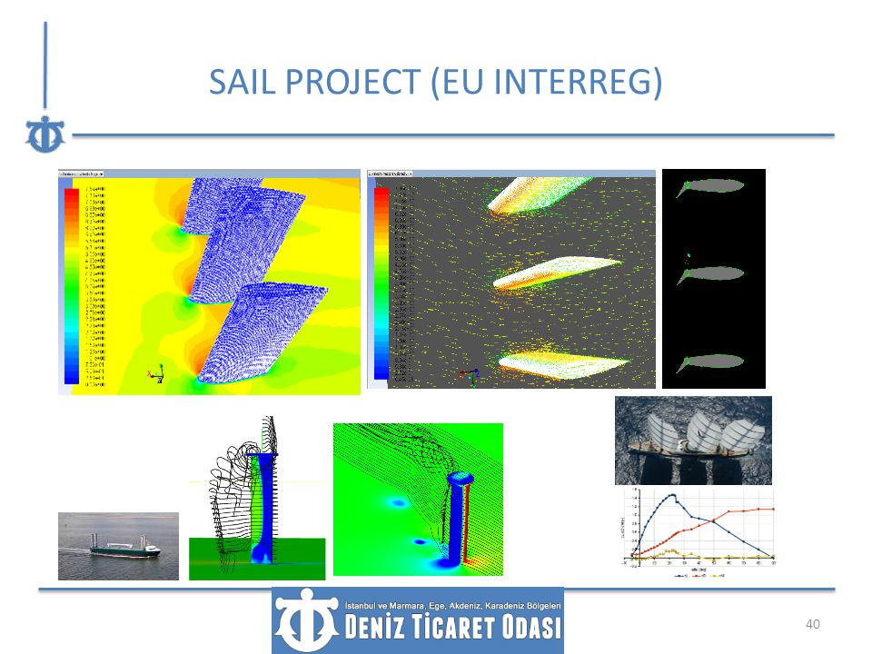 SAIL PROJECT (EU INTERREG) 40