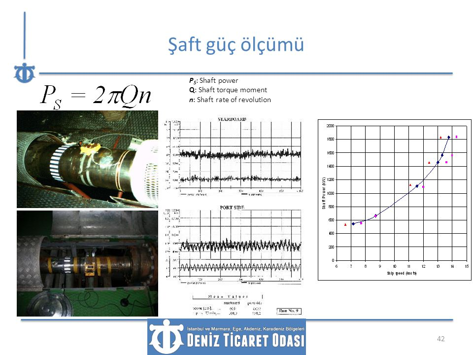Şaft güç ölçümü 42 P S : Shaft power Q: Shaft torque moment n: Shaft rate of revolution