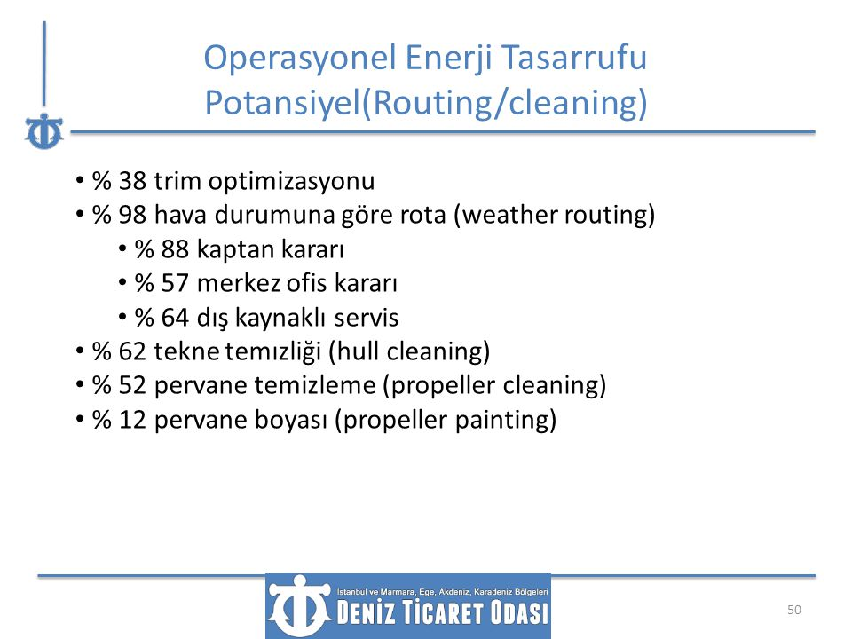 Operasyonel Enerji Tasarrufu Potansiyel(Routing/cleaning) 50 % 38 trim optimizasyonu % 98 hava durumuna göre rota (weather routing) % 88 kaptan kararı % 57 merkez ofis kararı % 64 dış kaynaklı servis % 62 tekne temızliği (hull cleaning) % 52 pervane temizleme (propeller cleaning) % 12 pervane boyası (propeller painting)