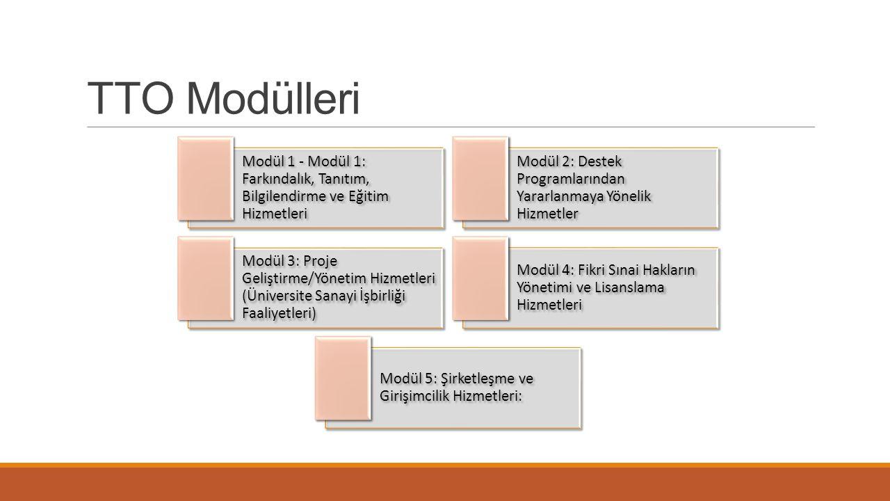 TTO Modülleri Modül 1 - Modül 1: Farkındalık, Tanıtım, Bilgilendirme ve Eğitim Hizmetleri Modül 2: Destek Programlarından Yararlanmaya Yönelik Hizmetl