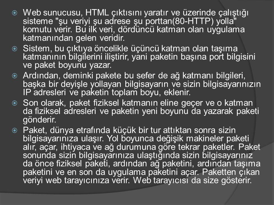  Web sunucusu, HTML çıktısını yaratır ve üzerinde çalıştığı sisteme