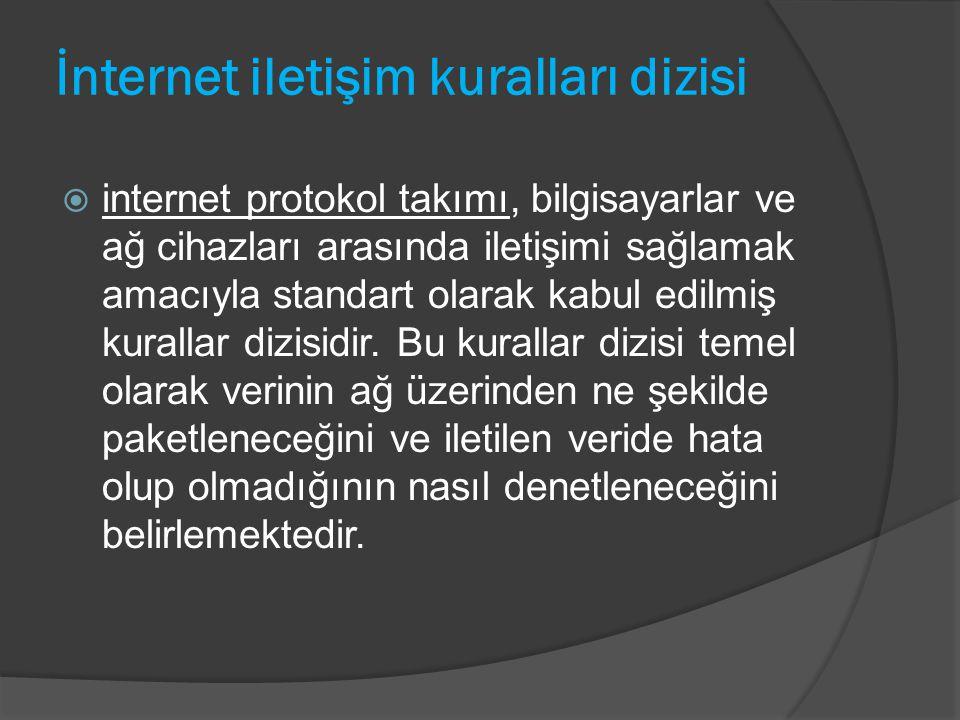 İnternet iletişim kuralları dizisi  internet protokol takımı, bilgisayarlar ve ağ cihazları arasında iletişimi sağlamak amacıyla standart olarak kabu