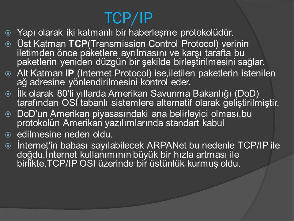 TCP/IP  Yapı olarak iki katmanlı bir haberleşme protokolüdür.  Üst Katman TCP(Transmission Control Protocol) verinin iletimden önce paketlere ayrılm