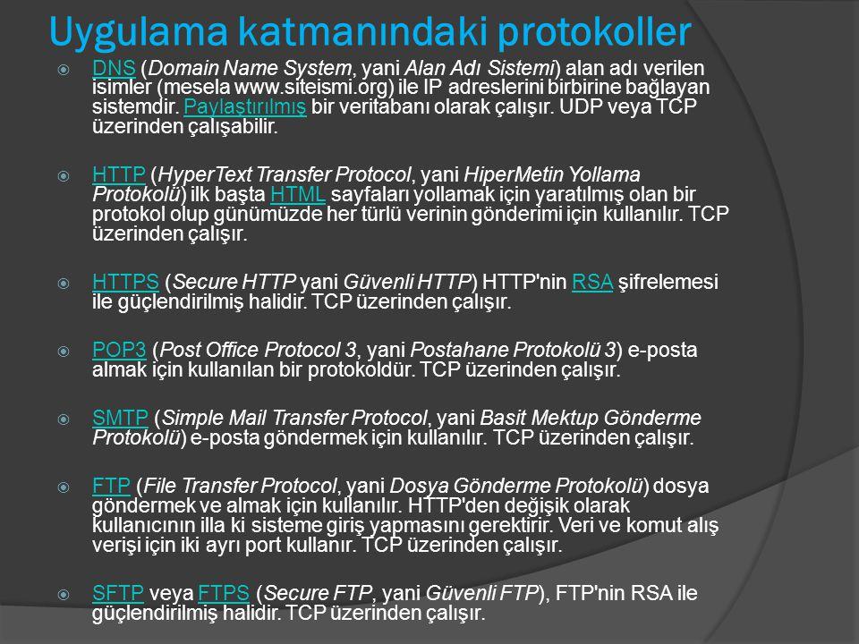 Uygulama katmanındaki protokoller  DNS (Domain Name System, yani Alan Adı Sistemi) alan adı verilen isimler (mesela www.siteismi.org) ile IP adresler