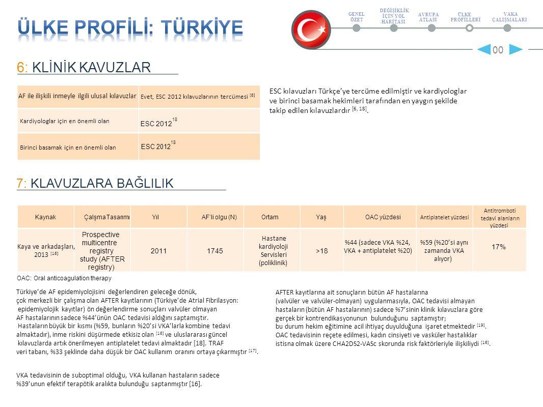 9: REFERANSLAR (1) Turkish Statistical Institute.number 15847.