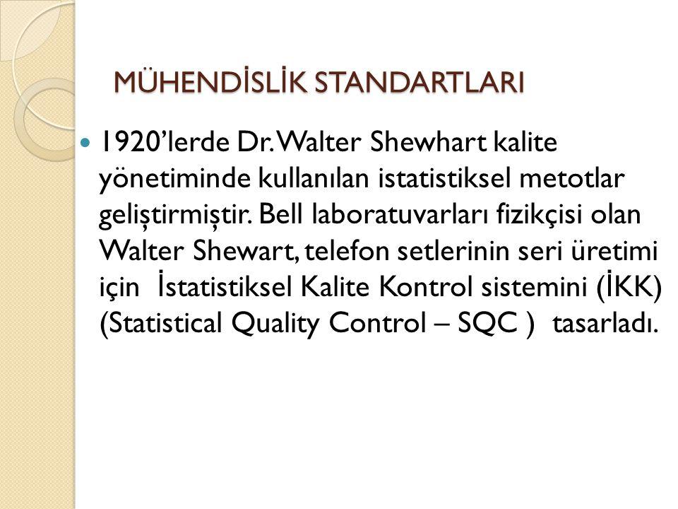 MÜHEND İ SL İ K STANDARTLARI 1920'lerde Dr. Walter Shewhart kalite yönetiminde kullanılan istatistiksel metotlar geliştirmiştir. Bell laboratuvarları