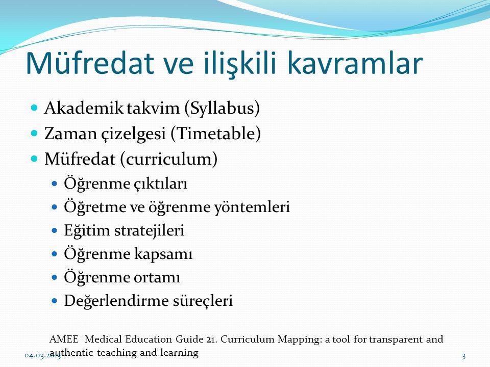 Müfredat ve ilişkili kavramlar Akademik takvim (Syllabus) Zaman çizelgesi (Timetable) Müfredat (curriculum) Öğrenme çıktıları Öğretme ve öğrenme yöntemleri Eğitim stratejileri Öğrenme kapsamı Öğrenme ortamı Değerlendirme süreçleri AMEE Medical Education Guide 21.