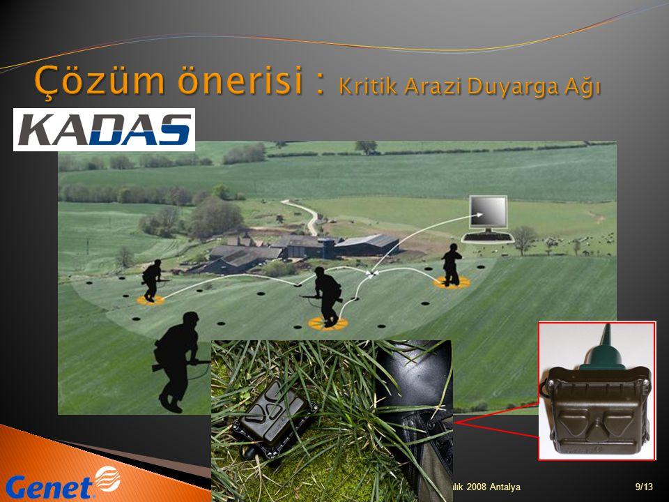 10/13SinerjiTürk Savunma - Aralık 2008 Antalya  Markalar  Genetlab   SenseNode  TEDAS  TADAS  SenseBuoy  Patentler  SenseNode  TADAS Sınır ve Tesis Güvenliği için Taktik Duyarga Ağı Sistemi  TEDAS Çevre Güvenlik Sistemi  BODAS Duyarga Düğümü  BODAS Boru Hattı Duyarga Ağı Sistemi  SenseBuoy  SADAS Gezgin Su Altı Tespit ve Sınıflandırma Sistemi