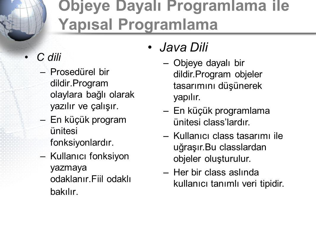 Objeye Dayalı Programlama ile Yapısal Programlama C dili –Prosedürel bir dildir.Program olaylara bağlı olarak yazılır ve çalışır. –En küçük program ün