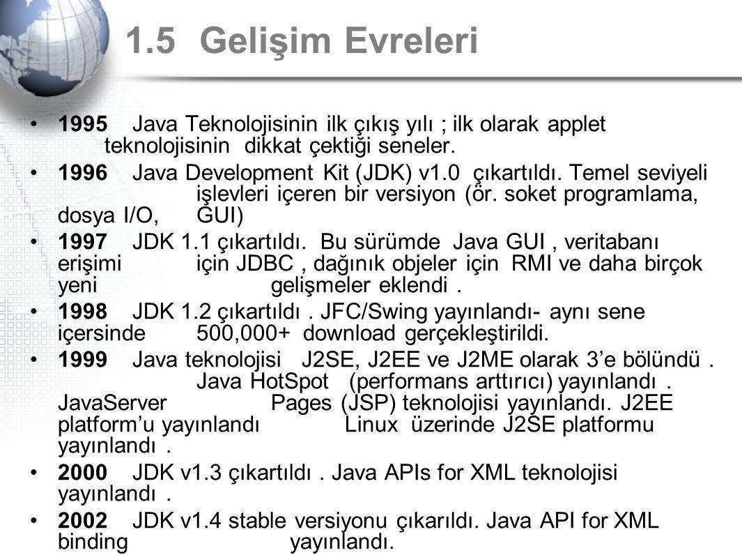1.5 Gelişim Evreleri 1995 Java Teknolojisinin ilk çıkış yılı ; ilk olarak applet teknolojisinin dikkat çektiği seneler. 1996 Java Development Kit (JDK