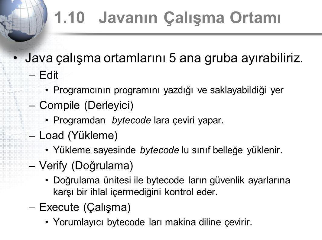 1.10 Javanın Çalışma Ortamı Java çalışma ortamlarını 5 ana gruba ayırabiliriz. –Edit Programcının programını yazdığı ve saklayabildiği yer –Compile (D