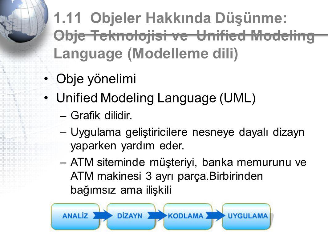 1.11 Objeler Hakkında Düşünme: Obje Teknolojisi ve Unified Modeling Language (Modelleme dili) Obje yönelimi Unified Modeling Language (UML) –Grafik di