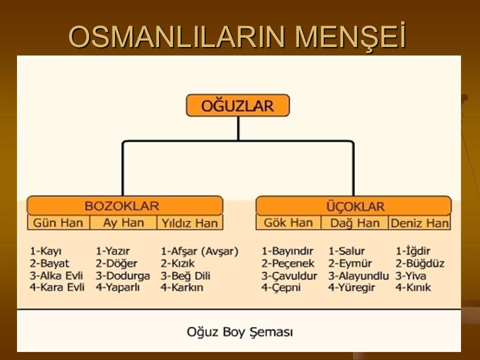 OSMAN BEY  Söğüt ve Domaniç merkezli olmak üzere beylik kuruldu.