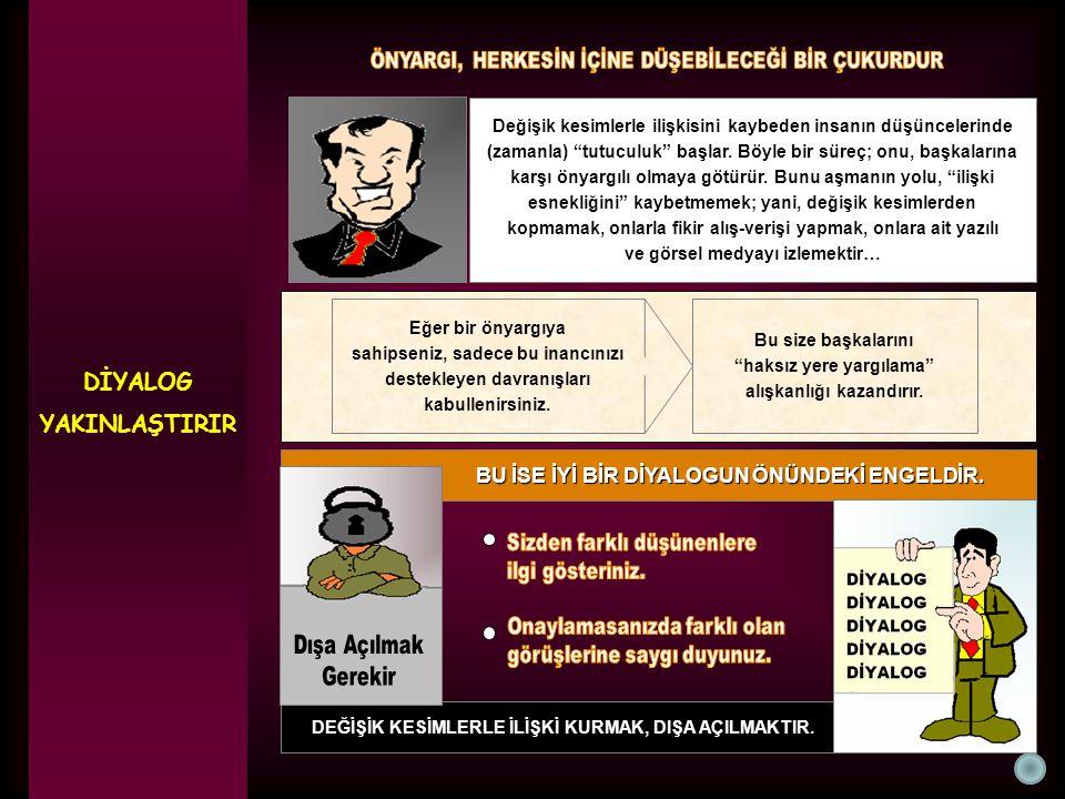 NEFİS-AKIL KAVGASI Örnek: Örnek: Yalan söyle, kaytar, boş ver, sana ne, koy cebine, düşman olsana vb...