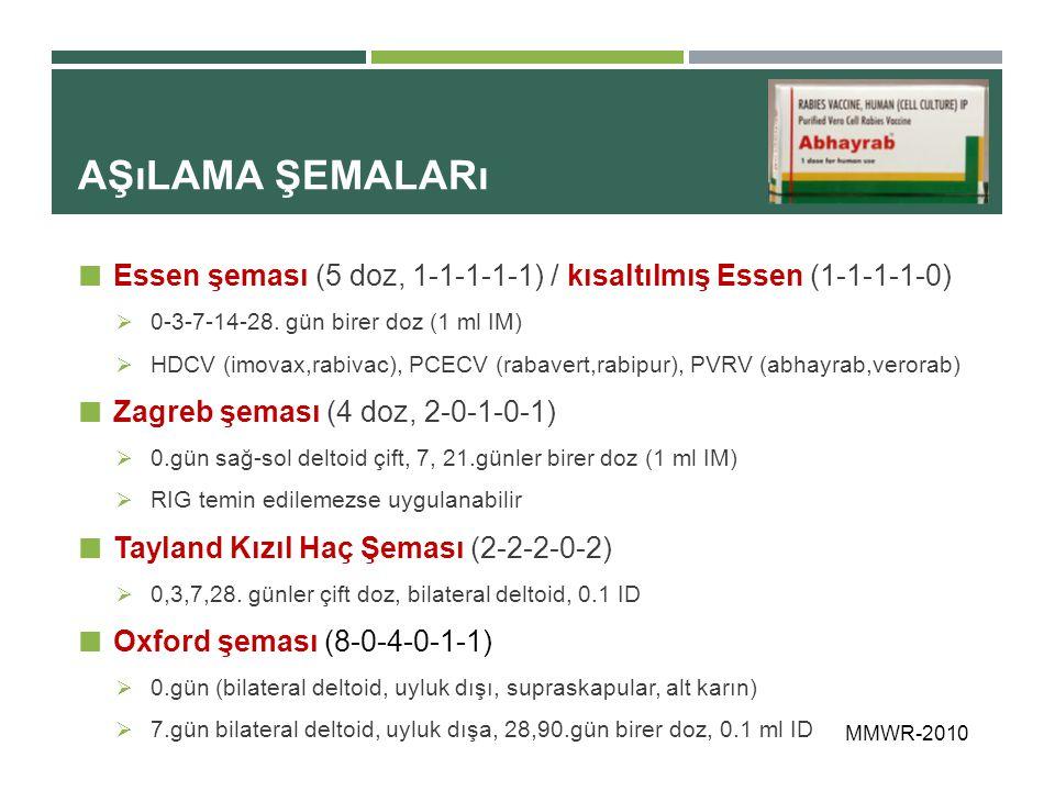 AŞıLAMA ŞEMALARı Essen şeması (5 doz, 1-1-1-1-1) / kısaltılmış Essen (1-1-1-1-0)  0-3-7-14-28. gün birer doz (1 ml IM)  HDCV (imovax,rabivac), PCECV